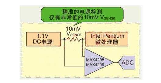 教您如何做零漂移仪表放大器的传感器电路优化方案