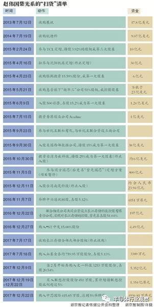 英特尔将于紫光合作,在中国生产3D NAND闪存芯片