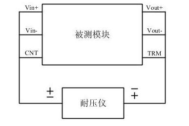 排除电源模块故障和快速定位有哪些办法?这篇文章告诉你