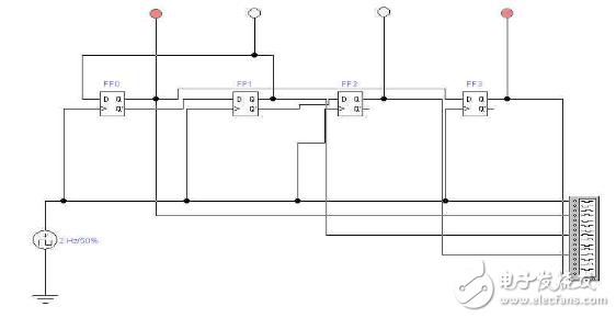 它是把移位寄存器最低一位的串行输出端Q1反馈到最高位的串行输入端(即D触发器的数据端)而构成的,环形计数器常用来实现脉冲顺序分配的功能(分配器)。假设寄存器初始状态为[Q4Q3Q2Q1]=1000,那么在移位脉冲的作用下,其状态将按下表中的顺序转换。  状态转换表 当第三个移位脉冲到来后,Q1=1,它反馈到D4输入端,在第四个移位脉冲作用下Q4=1,回复到初始状态。各状态将在移位脉冲作用下,反复在四位移位寄存器中不断循环。