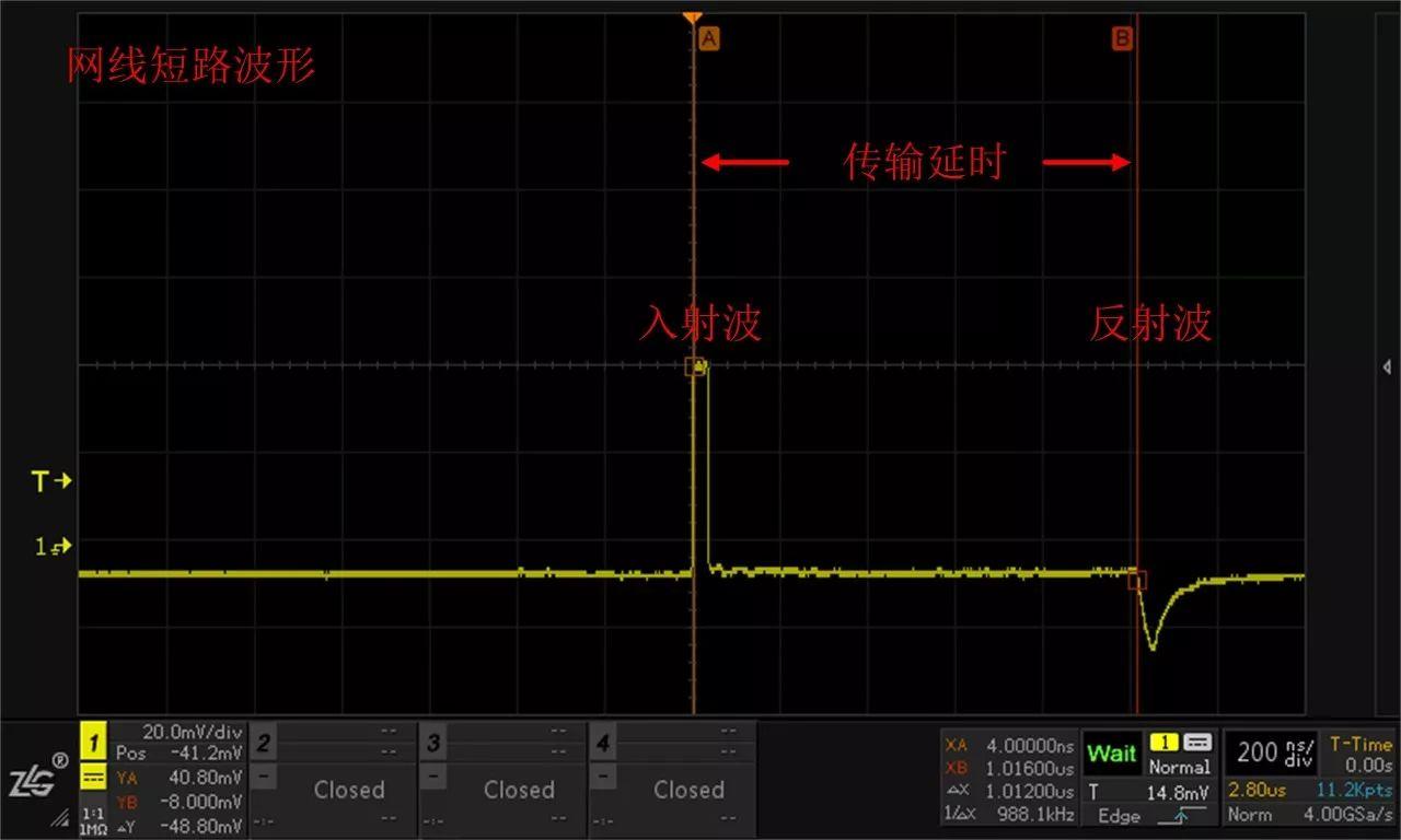 示波器输入阻抗选1MΩ还是50Ω的详细解析