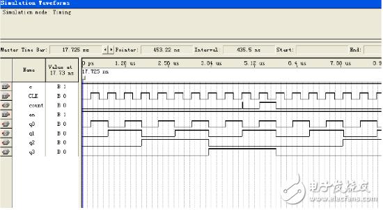 74ls161构成12进制计数器设计