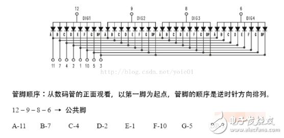 用stm32控制4位数码管_stm32控制共阴数...