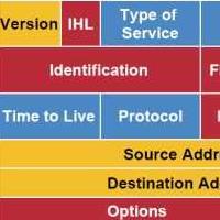 为什么要推进IPv6?为每一粒沙提供一个IP