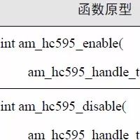 在LED通用接口的设计中,HC595主要作用