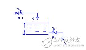 液位控制系统设计_单容水箱液位控制系统设计