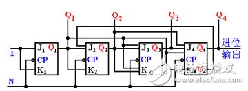 10进制计数器设计方案汇总(六款电路设计原理及程...