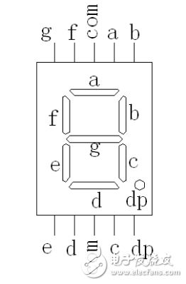 MAX7219驱动共阴极LED原理图及程序