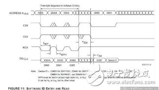 深度解析IO模拟时序(SPI)的注意事项