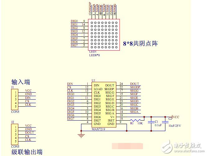 max7219點陣驅動程序分享
