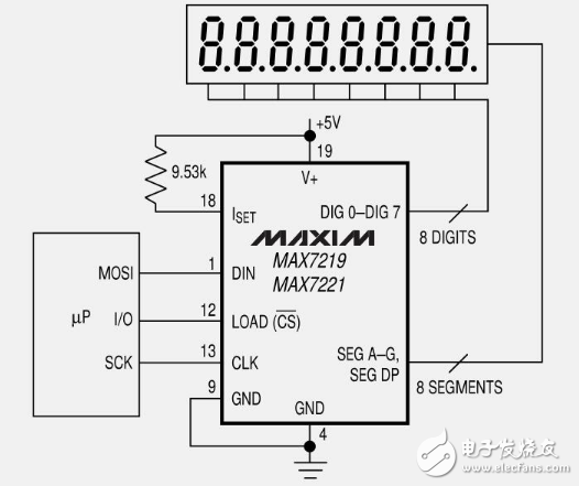 5,max7219驱动8个数码管代码及电路图