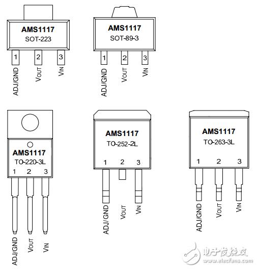 AMS1117封装尺寸图_AMS1117引脚图及...