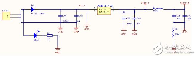 AMS1117稳压电路图(1.2v、1.8v、3...