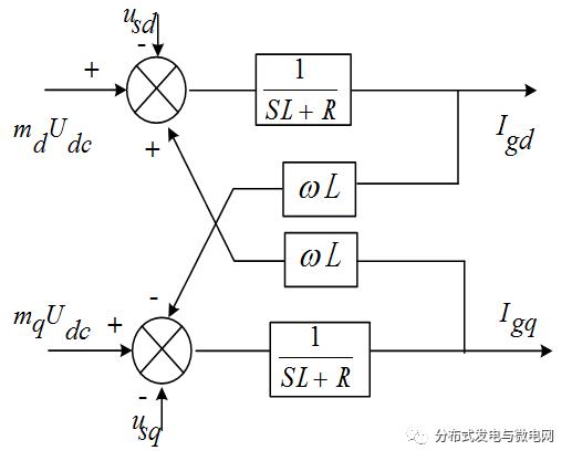 验证了lcl型滤波器参数设计及光伏并入配电网的逆变器电压控制策略的