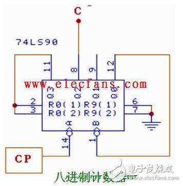八进制计数器设计方案汇总(四款模拟电路原理实现过...
