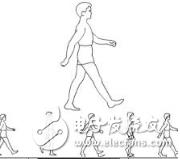 基于單片機的新型腰帶計步器設計與研究
