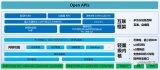 华为通过LiteOS开源与业界伙伴一起打造IoT...