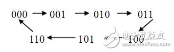 7进制计数器设计方案汇总(三种模拟电路设计过程详...