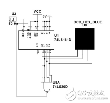 7进制计数器设计方案三:74ls161反馈置零法2