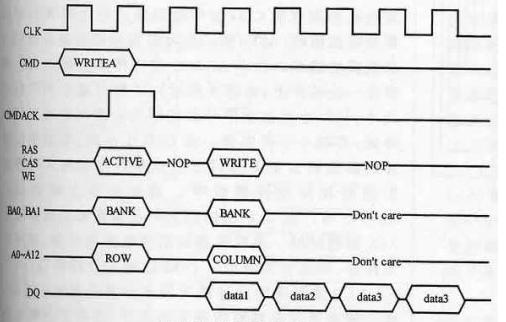 VHDL工具实现SDRAM控制器的要点分享