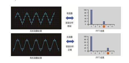 什么是有源滤波和无源滤波?这个工程师终于讲清楚了