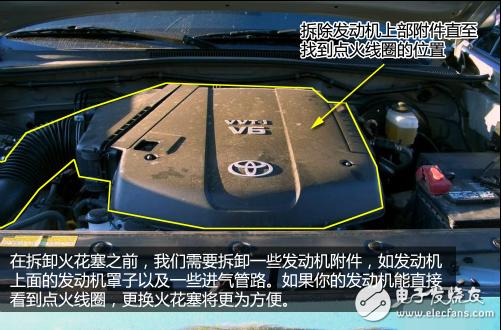 汽车更换火花塞步骤与注意事项图解