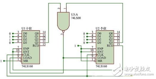 任意进制计数器设计方案汇总(七款模拟电路设计原理...