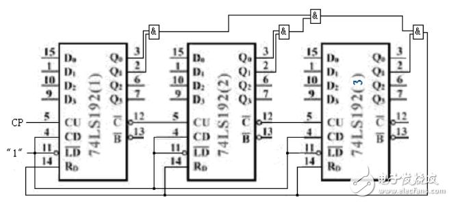 任意进制计数器设计方案汇总(七款模拟电路设计原理详解)