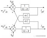验证了LCL型滤波器参数设计及光伏并入配电网的逆...
