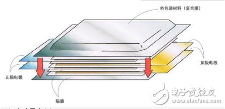 大成精密首创微斑面密度测量技术 降低了锂电池生产厂家的不良报废成本