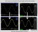 示波器波形分析之示波器波形粗细属性详解