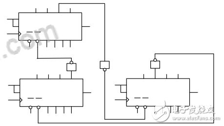 利用74ls161实现复杂状态机 - 全文 - ic应用电路图