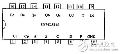 SN74LS161在数字电路中的抗干扰应用