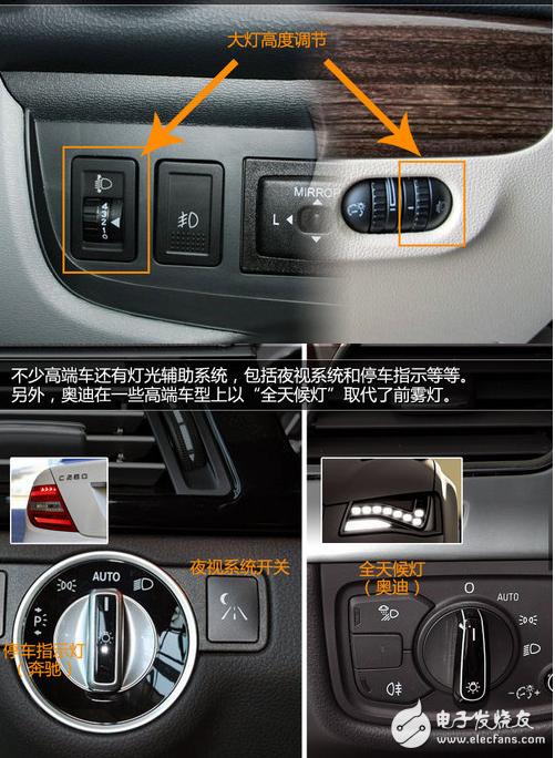 灯光部分 汽车灯光标志大全图解高清图片