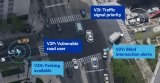 Qualcomm和福特就C-V2X展开合作 展示了蜂窝车联网技术带来的美好愿景