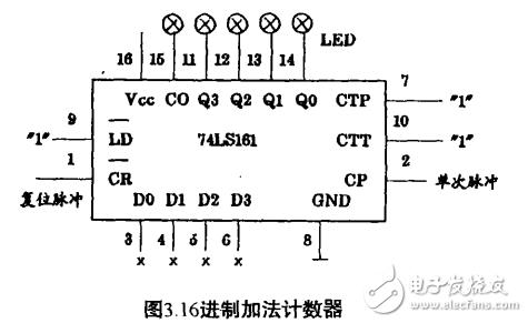74ls161集成计数器电路(2,3,4,6,8,10,60进制计数器)