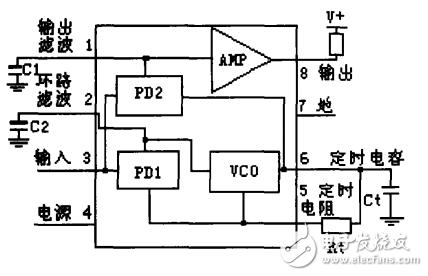 基于LM567的无线通信电路设计