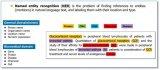 基于神经网络结构在命名实体识别中应用的分析与总结