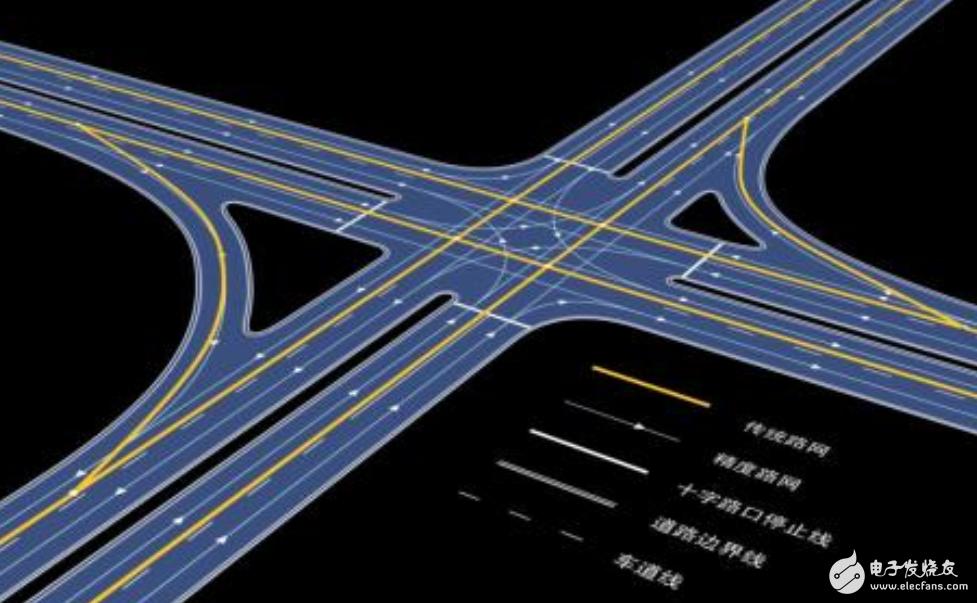 NHTSA通讯规范可能赶不上V2V发展脚步