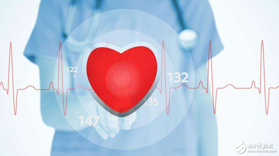 Biotricity远程心脏监控装置获FDA上市许可