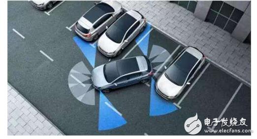 智能车辆传感器融合方案研讨分析