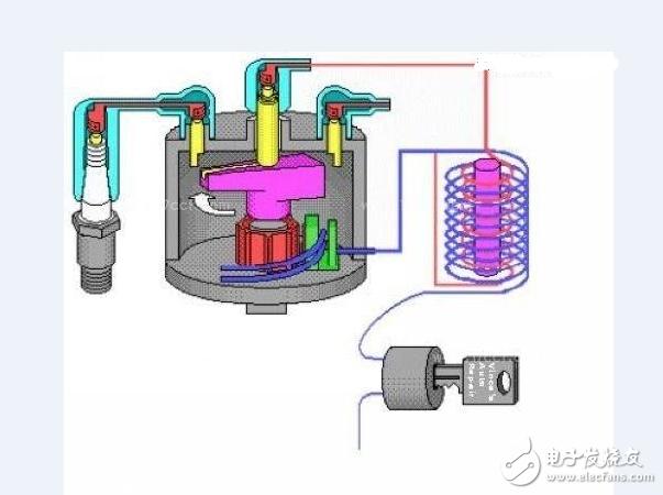 怎样判断更换的点火线圈接线是否正确_点火线圈工作...