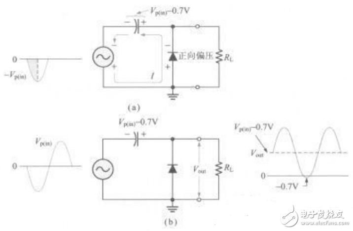 钳位电路介绍_钳位电路的应用