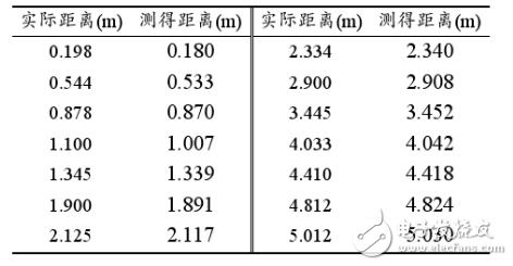 LM567及其在超声波检测中的应用