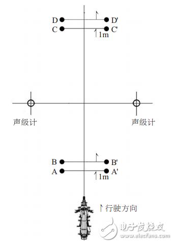 基于LM567的红外线测速原理分析与设计