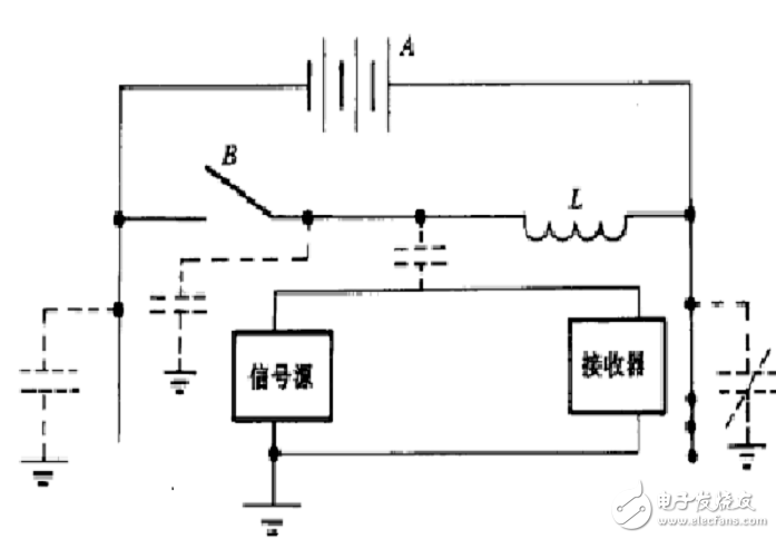 什么是静电干扰?静电属于电磁干扰吗?