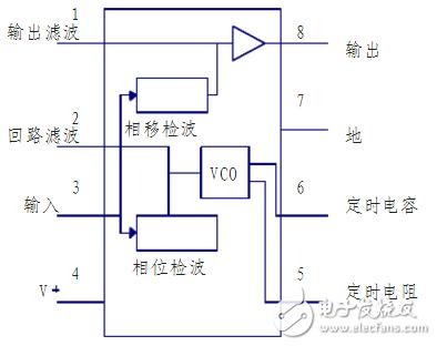 lm567芯片资料数据手册(lm567管脚图_作用_工作原理_应用电路)