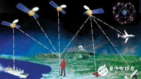 GPS测量操作步骤