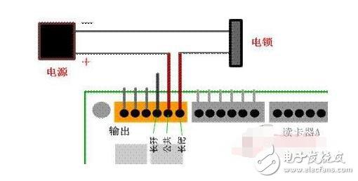 门禁控制器怎么接线_门禁控制器接线图说明 - 全文