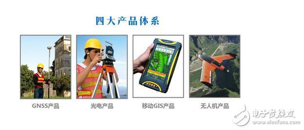 GPS测绘测量仪器工程应用简介